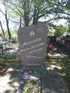 Захоронение ID 192741