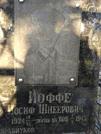 Захоронение ID 217658