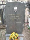 Захоронение ID 222573